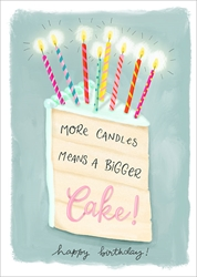 Cake and Candles - Birthday Card